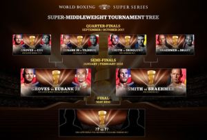 World Boxing Super Series Semi Final