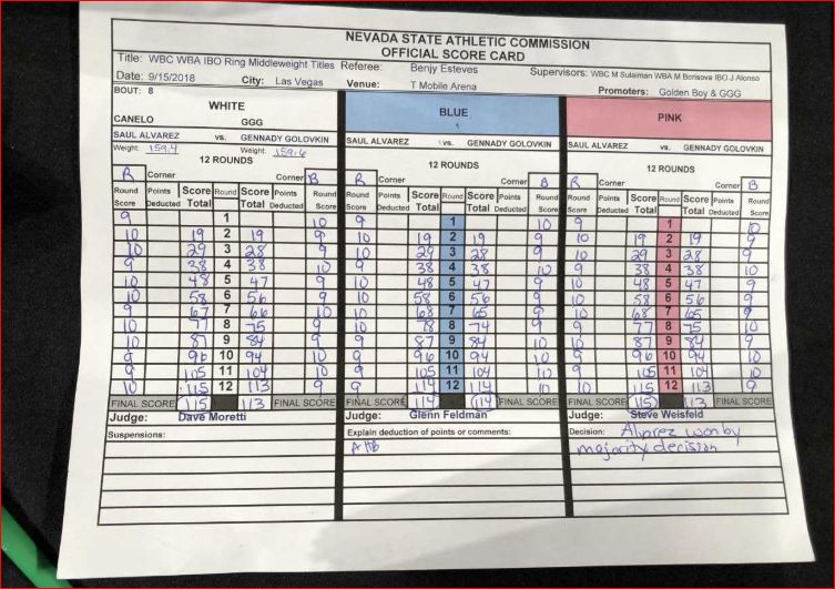 ggg vs canelo 2 scorecards