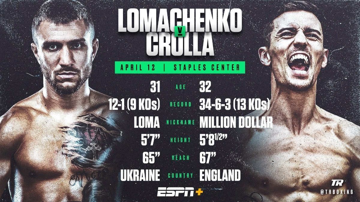 Lomachenko vs  Crolla – April 12 – ESPN+ @ Staples Center Los Angeles | Los Angeles | California | United States