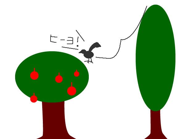 ヒヨドリの飛び方