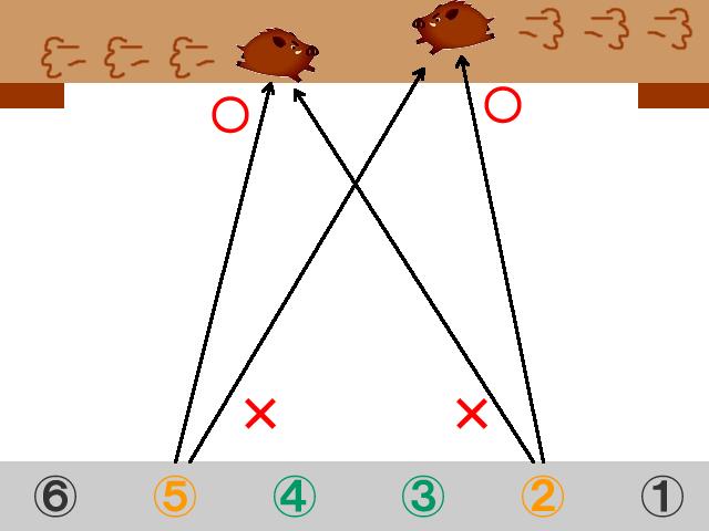 ランニングターゲット射撃のルール