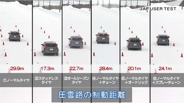 JAF雪道実験動画