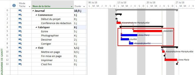Leveled Schedule - 2013