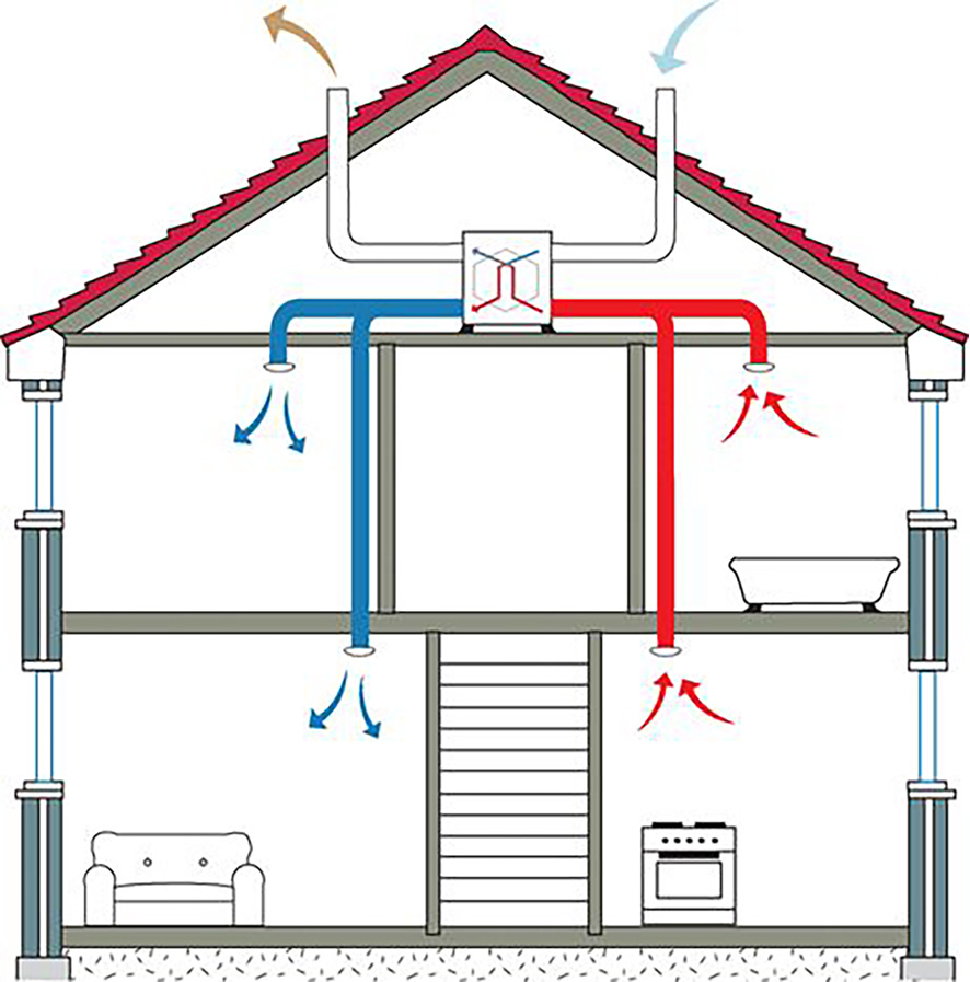 hight resolution of heat recovery system
