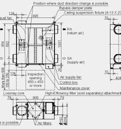 mitsubishi lgh65 configuration [ 1662 x 699 Pixel ]