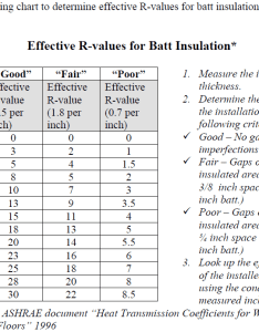 Insulation can be grouped into also types and  value info for the bpi exam rh bpiexamacademy