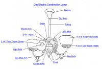 Gas / Electric Combination Lamp Part Index