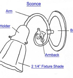 sconce lamp part index light switch home wiring diagram sconce lamp wiring diagram [ 1220 x 908 Pixel ]