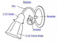 Sconce Lamp Part Index