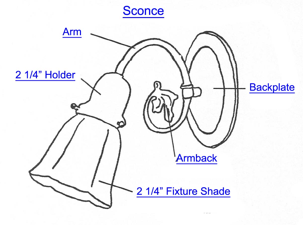 hight resolution of sconce lamp part index light switch home wiring diagram sconce lamp wiring diagram