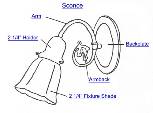 small resolution of sconce lamp part index light switch home wiring diagram sconce lamp wiring diagram