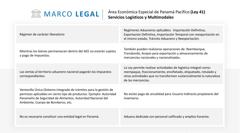 moderno-marco-legal-panama-pacifico