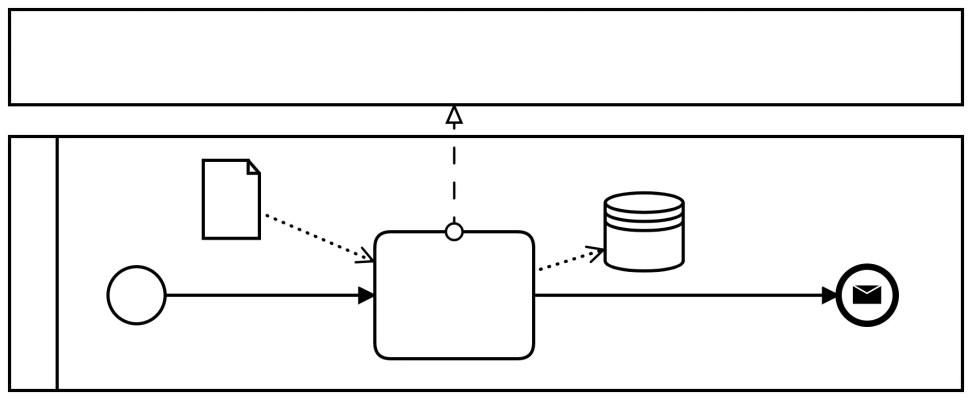 BPMN Daten
