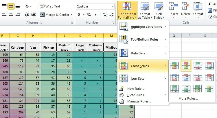 Visualizing and Presentation Styles in Excel - Conditional Formatting