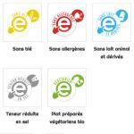 Ecolibio : un site pour les achats de produits naturels
