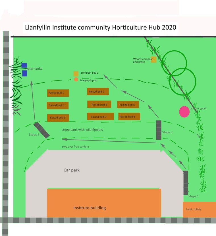 Llanfyllin permaculture garden map