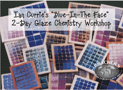 Ian Currie Blue in the face workshop