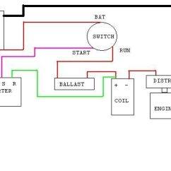 How To Wire A Ballast Resistor Diagram Plant Cell Membrane Mopar Wiring Install 3 Distributor Wwwhi Torque Starter Chevy Nova Forum