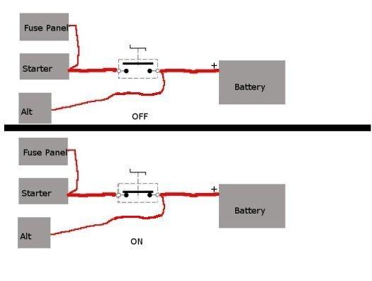 Battery Cut Off Switch? Team Integra Forums Team Integra