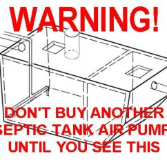 Modad Sewer System Diagram Marine Tech Fuel Gauge Wiring 225 715 5784 Aerators Air Pumps Blowers Compressors Why Is It That Your First Septic Tank Pump Lasted Years And Every New Lasts Less Time Click Here To See