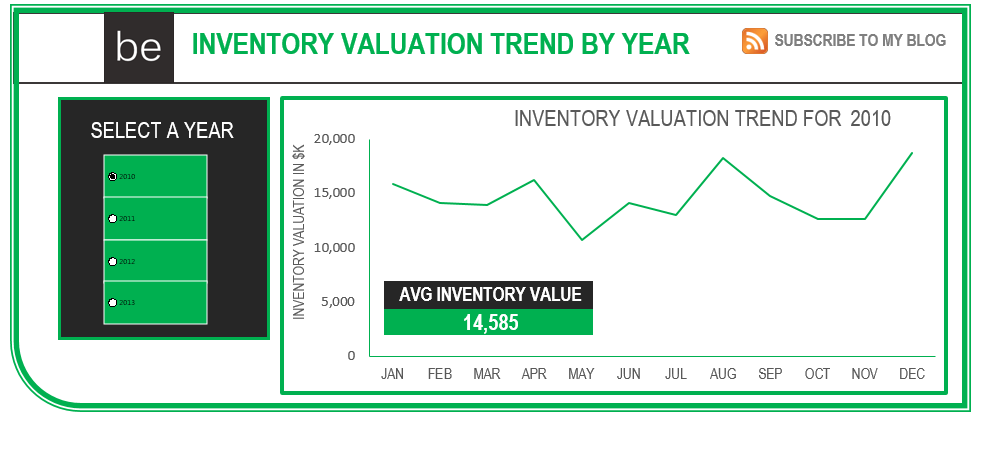 excel dynamic dashboard friday freebie watching inventory valuation