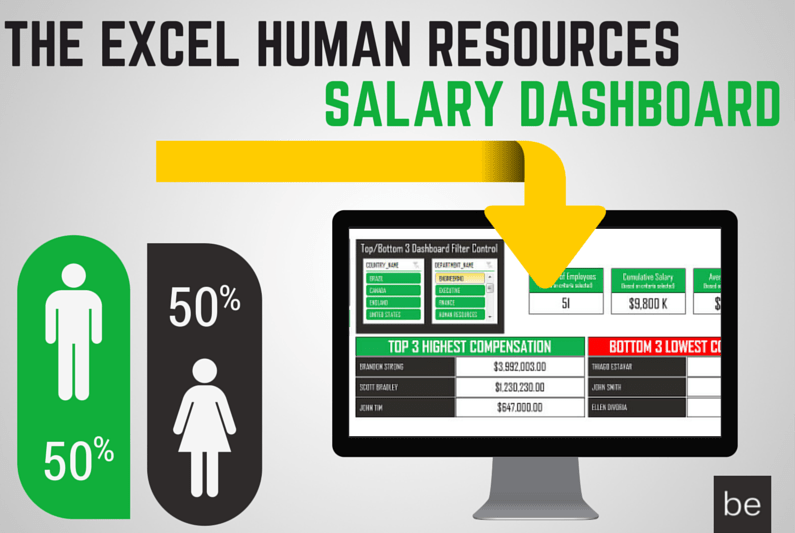 The Excel HR Dashboard: How to Create a Salary Summary Dashboard in ...