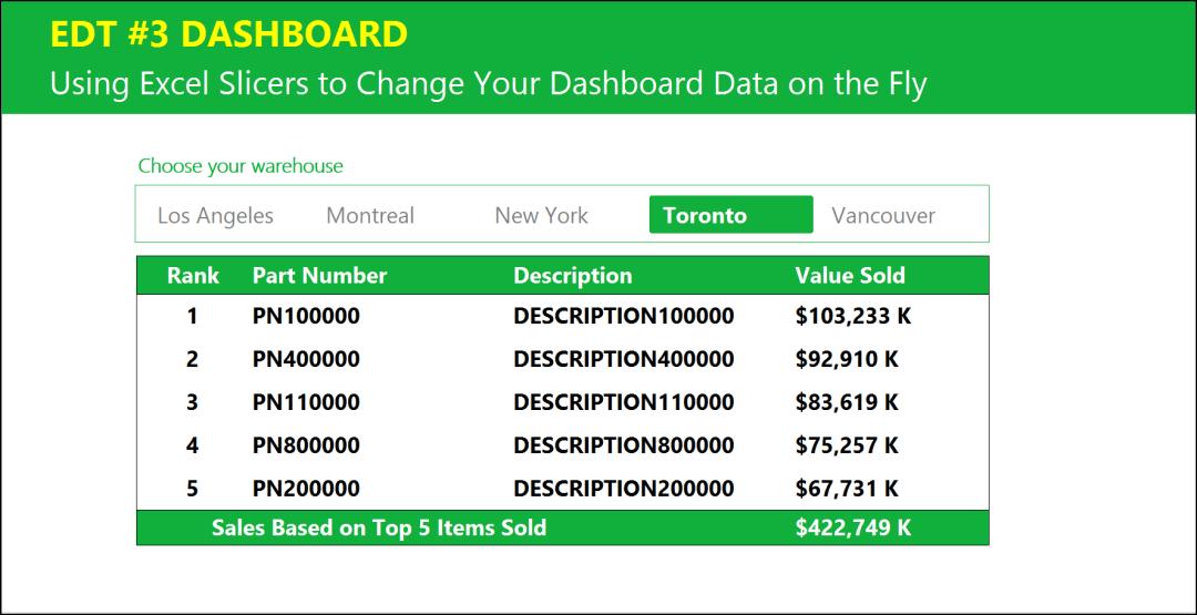 Excel Slicers to Change Dashboard Data