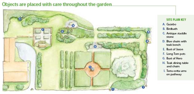 Devon Gardeners
