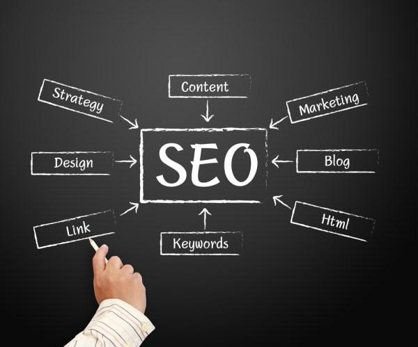 SEO Website Marketing