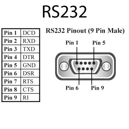 Db9 Rs232 Pinout