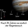 Fred vom Jupiter