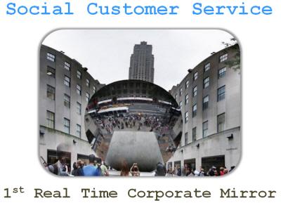 realtime-corporate-mirror
