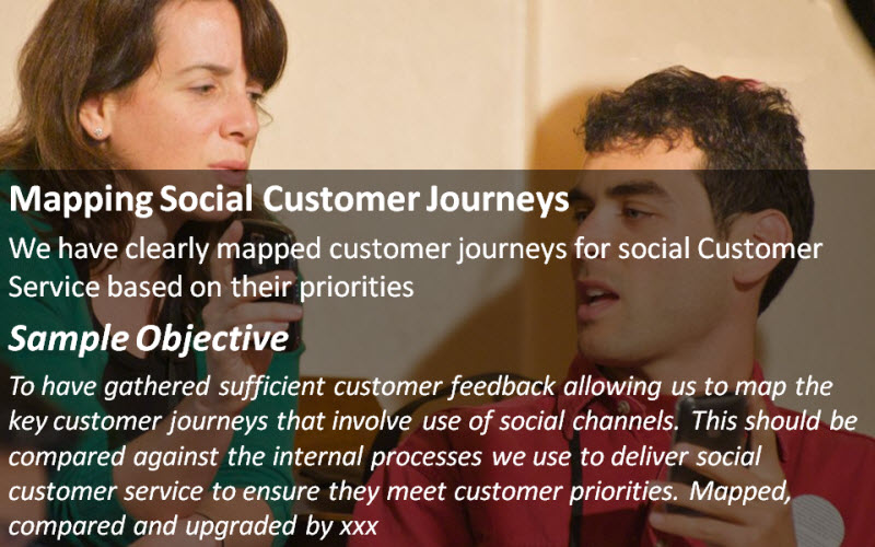 Social Customer Service: Mapping Social Journeys