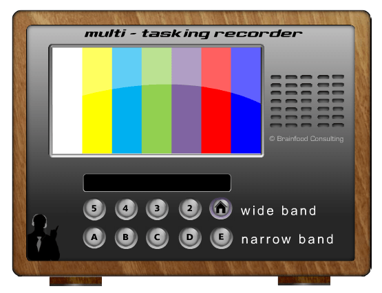 multi tasking recorder