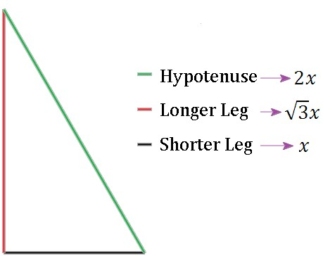 Right Triangle Relationships
