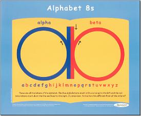 Alphabet 8s Chart   Brain Gym Bookstore