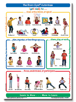 The Brain Gym® Activities Poster (Child) (Large) | Brain ...