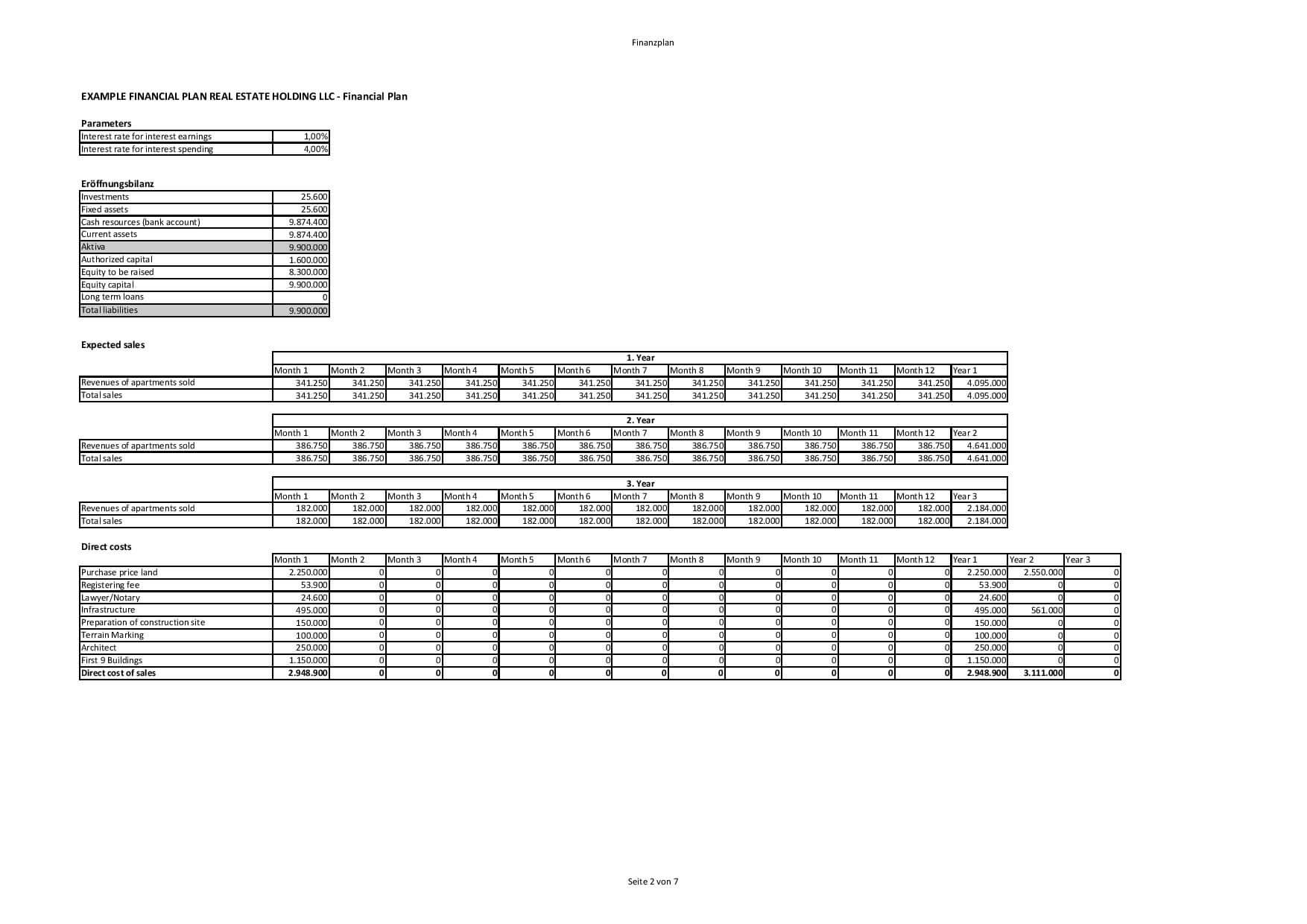 Free Financial Plan Template Excel And Download For Business Plan