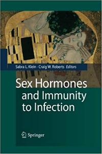 Sex Hormones Immunity to Infection