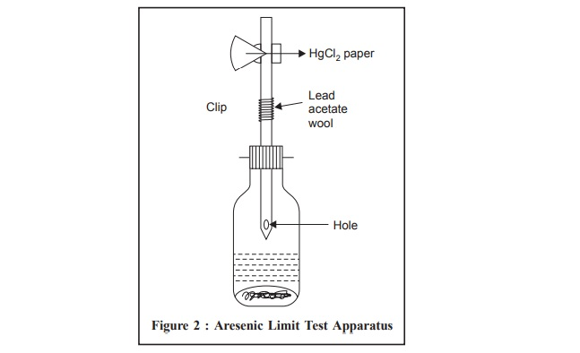 Limit Test for Arsenic
