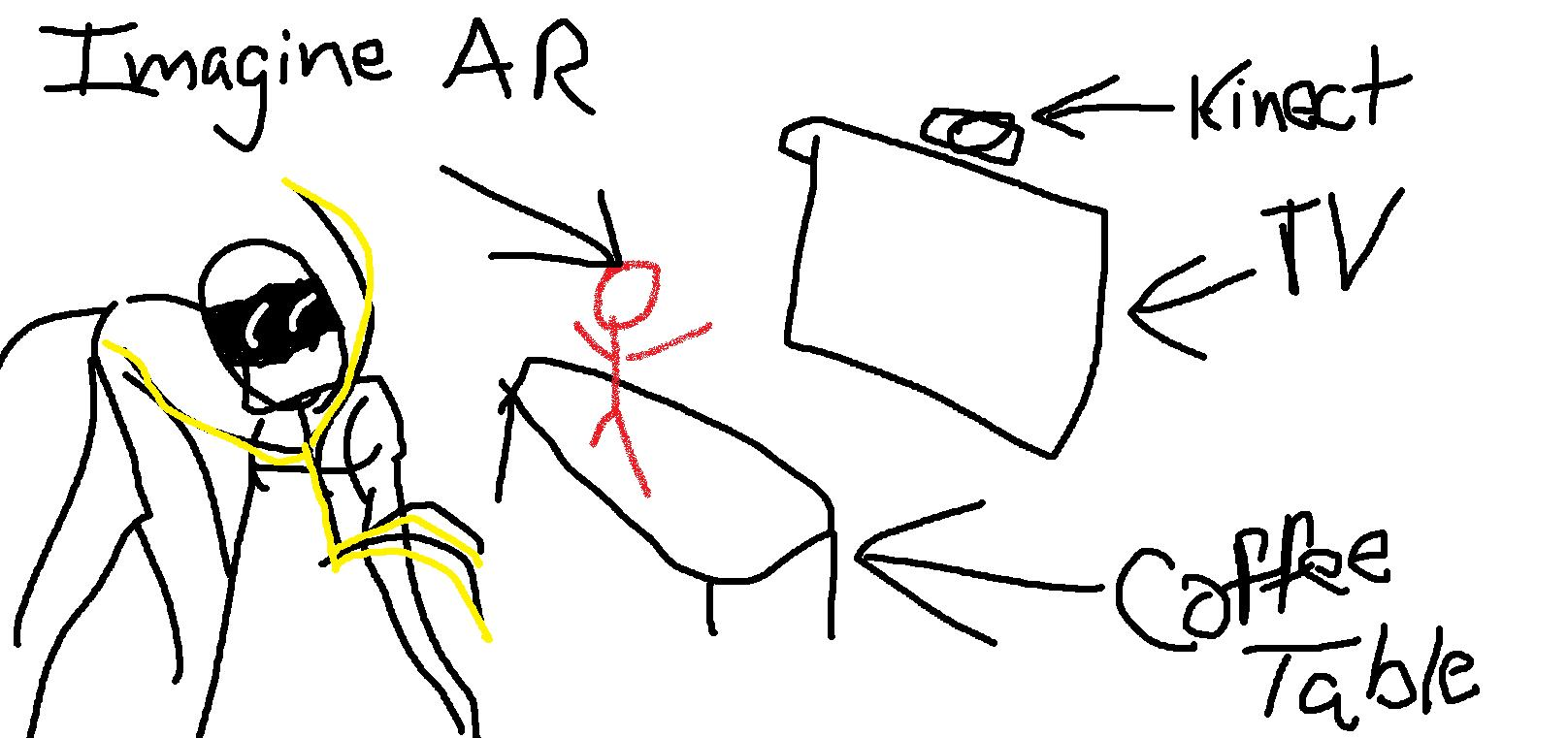 I'm Calling It: The Next Xbox Will Use Augmented Reality