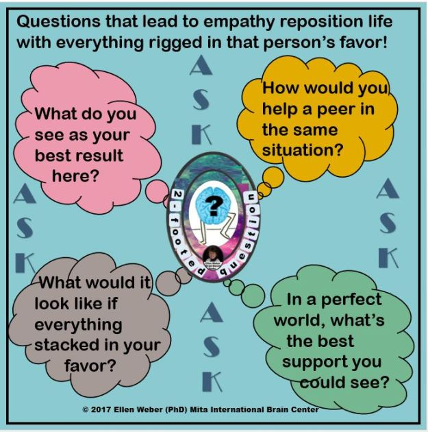 Empathy questions
