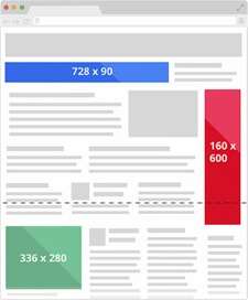Most Successful Ad Sizes On Google Adsense