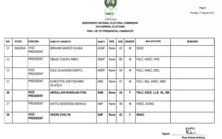 2019 General Elections: INEC Releases Final List Of Candidates