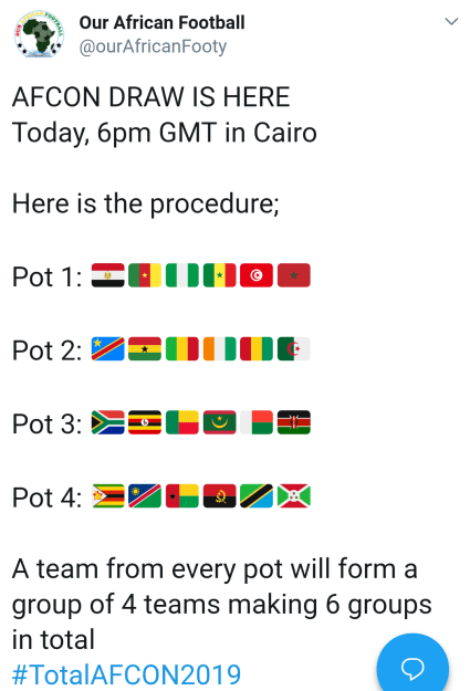 AFCON Draws Holds Today, Friday At 7pm