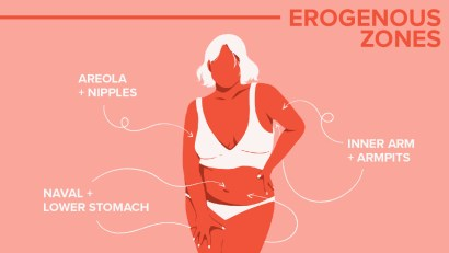 The Most Sensitive Areas Of A Female's Body
