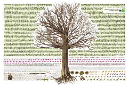 WWF Tree