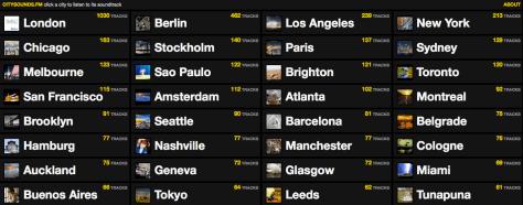 Citysounds.fm visualization