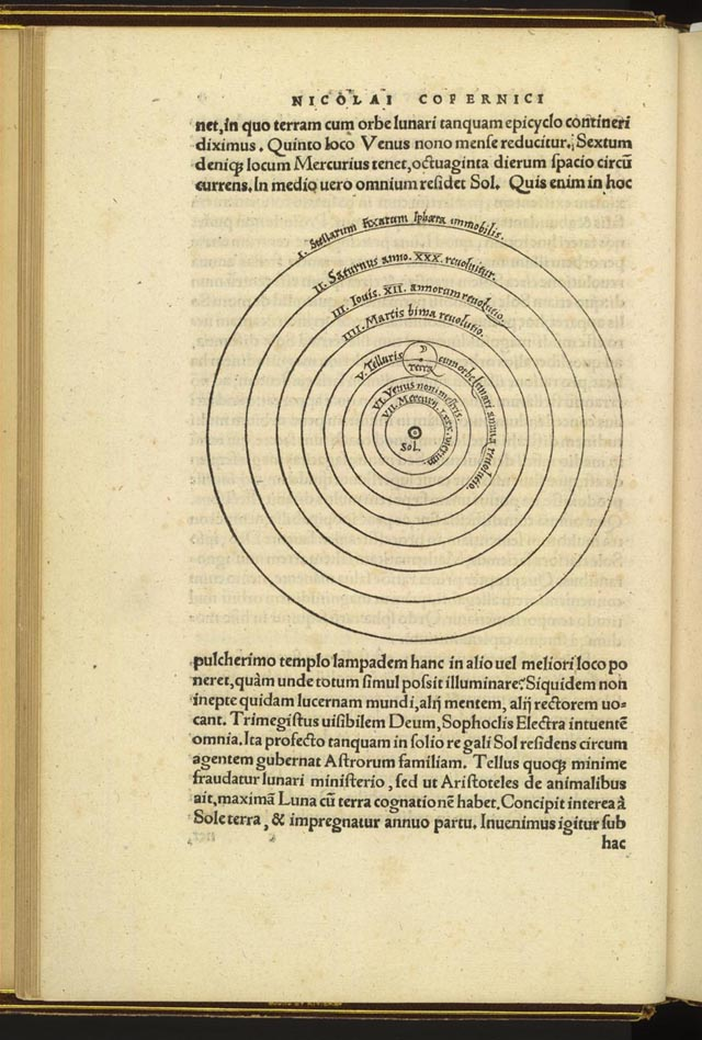 Ordering The Heavens A Visual History Of Mapping The