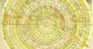 Cartographies of Time: A Visual History of the Timeline